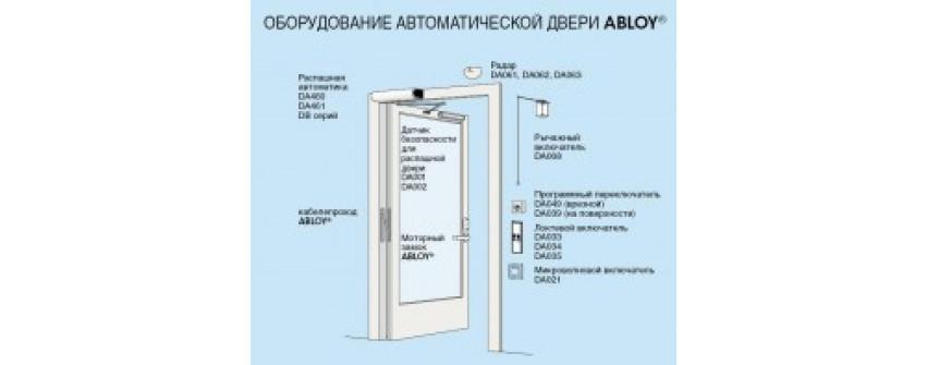 Дверная автоматика Abloy