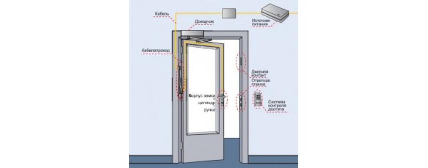 Кабели для подключения электромеханических замков ABLOY